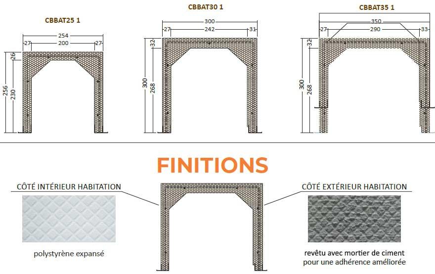 Batibox dimensions